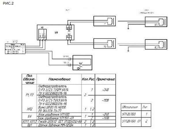 Схема пневматическая 3МП-16М и