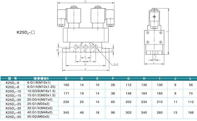Схемы распределения потоков